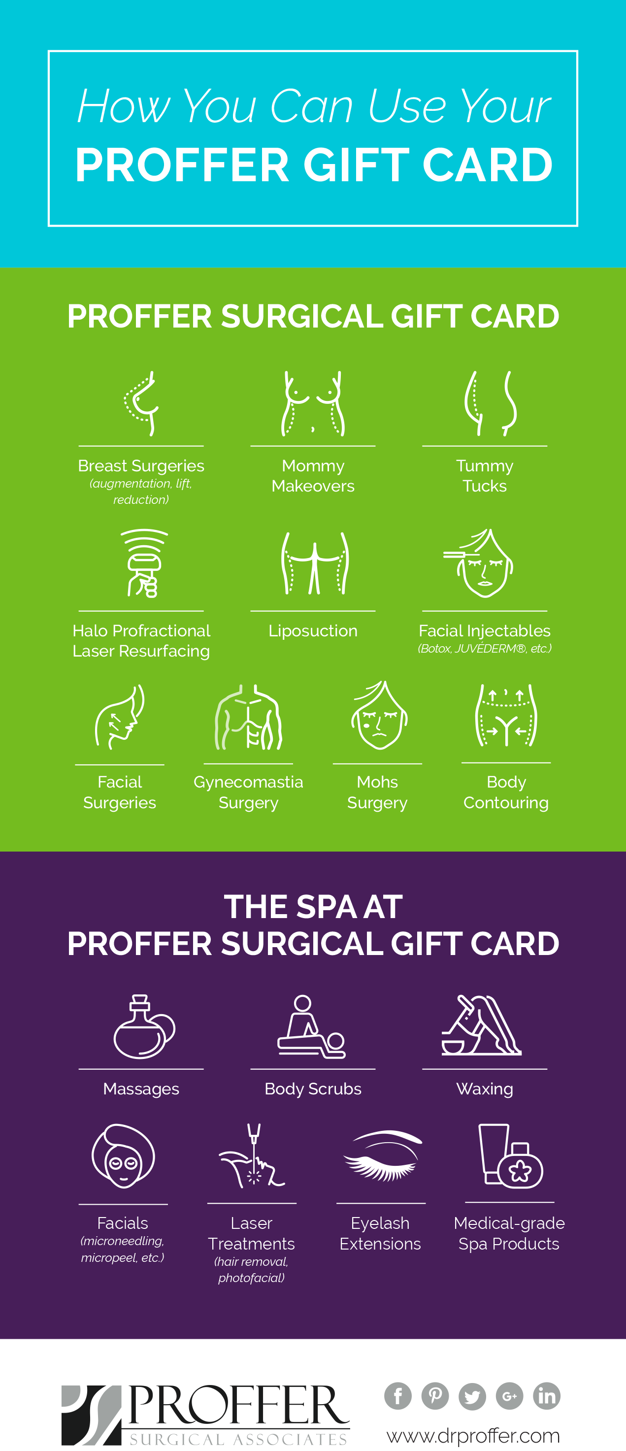 Proffer Gift Cards Vs. Spa Gift Cards Infographic2.png